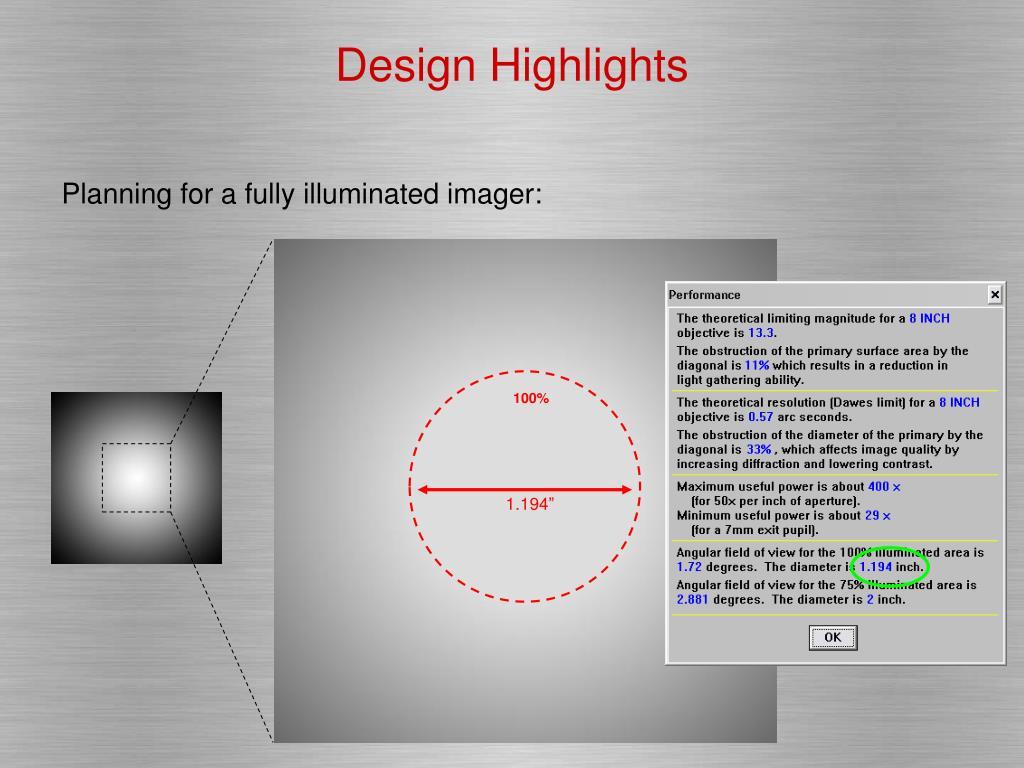 Design Highlights