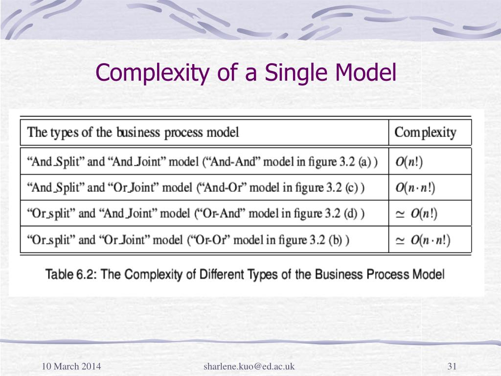 Complexity of a Single Model
