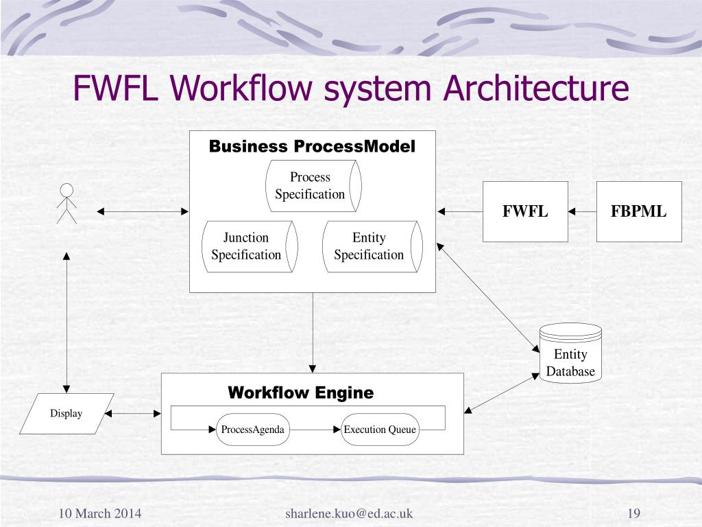 FWFL Workflow system Architecture