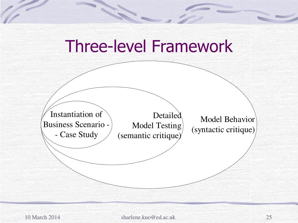 Three-level Framework