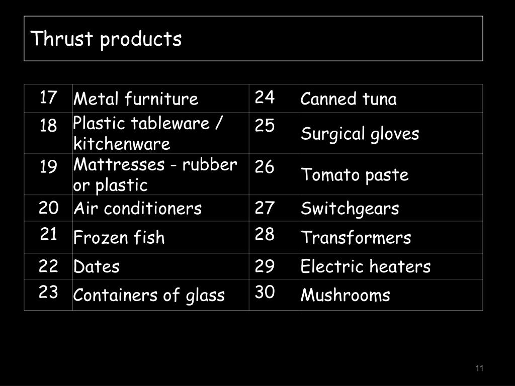 Thrust products