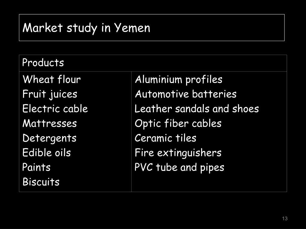 Market study in Yemen