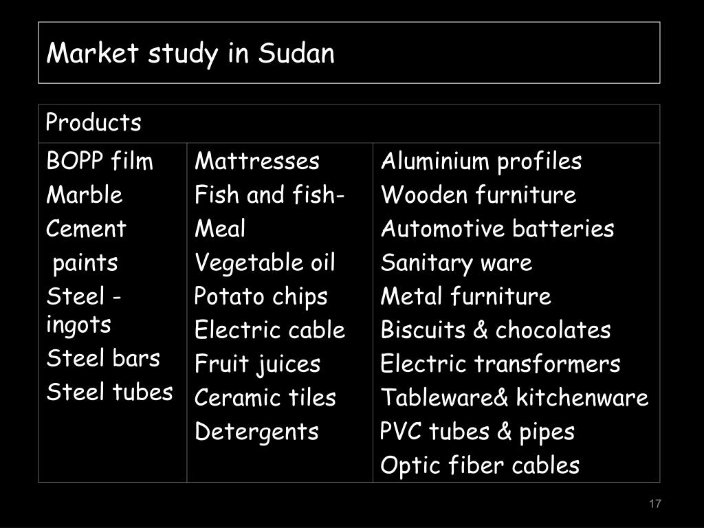 Market study in Sudan