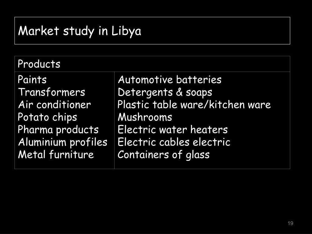 Market study in Libya