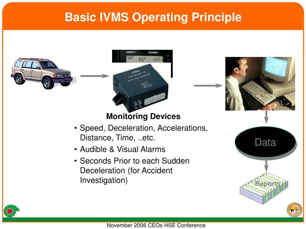 Basic IVMS Operating Principle
