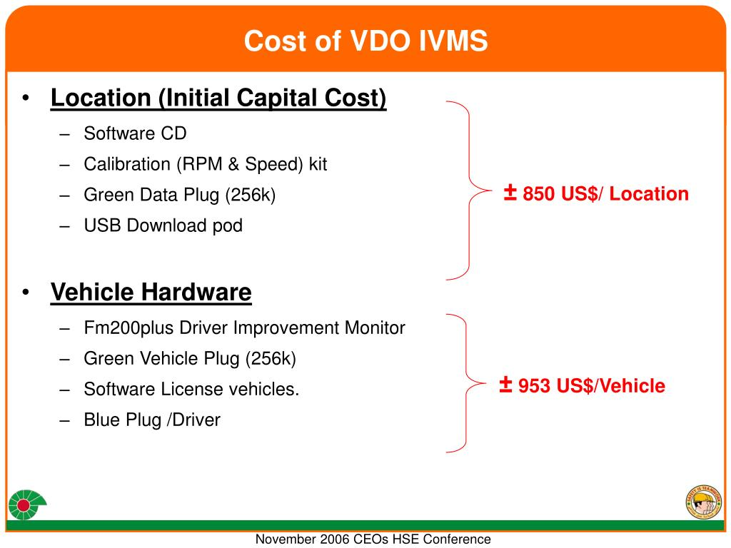 Cost of VDO IVMS