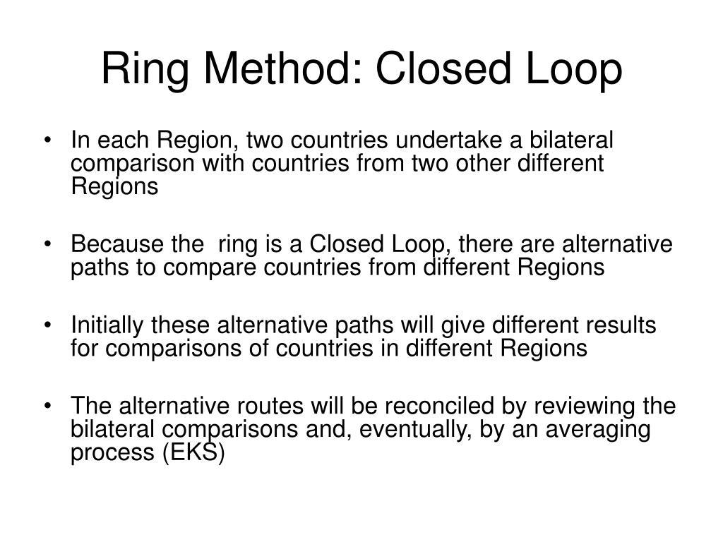 Ring Method: Closed Loop