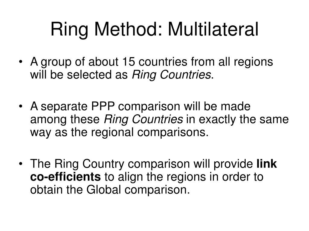 Ring Method: Multilateral