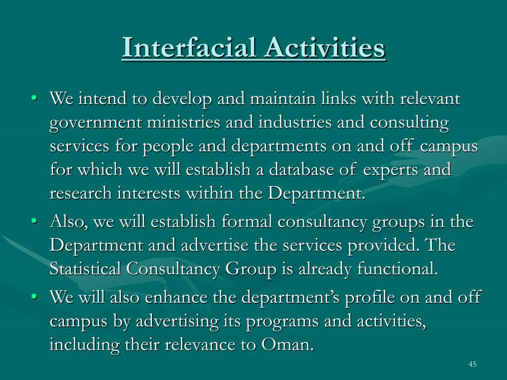 Interfacial Activities