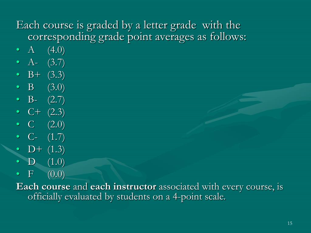 Each course is graded by a letter grade  with the corresponding grade point averages as follows: