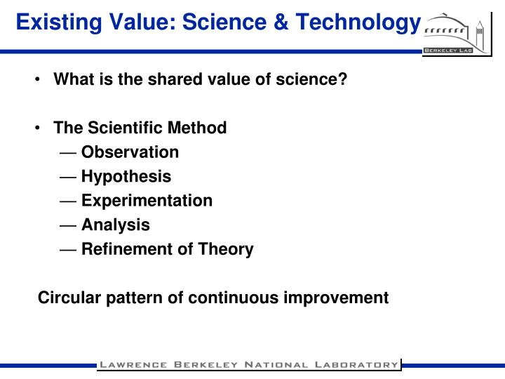 Existing Value: Science & Technology