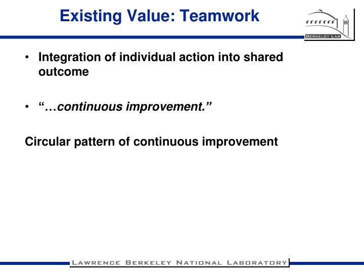 Existing Value: Teamwork