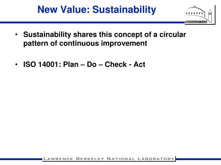 New Value: Sustainability