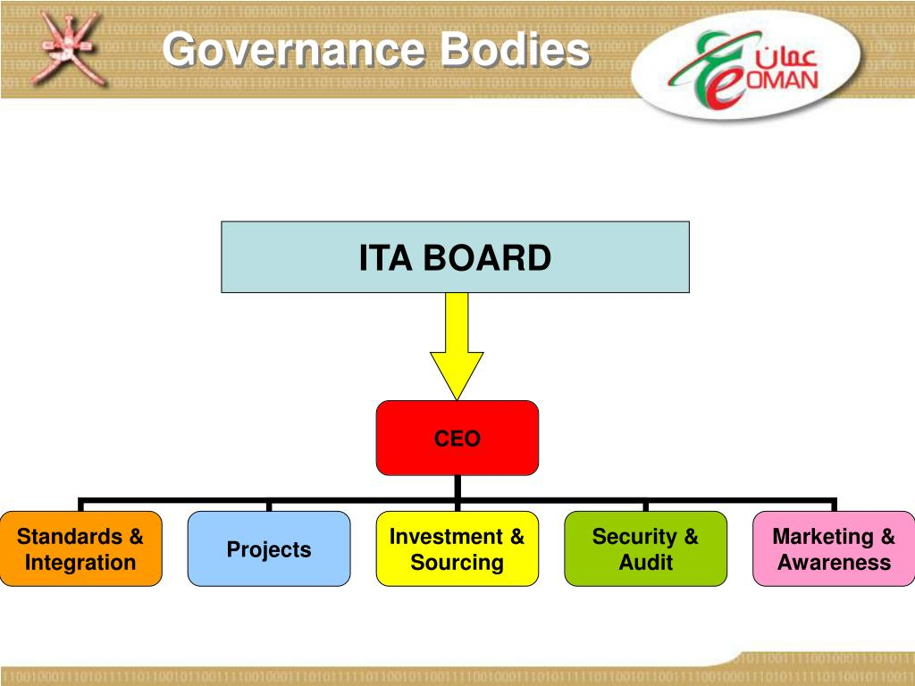 Governance Bodies