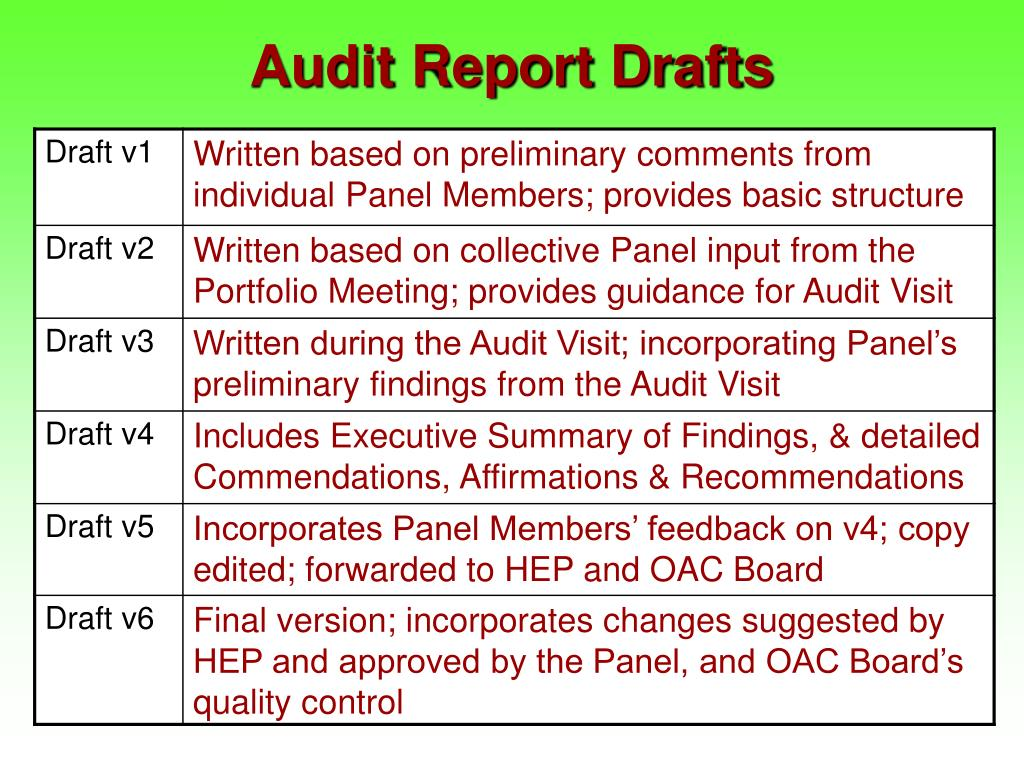 Audit Report Drafts