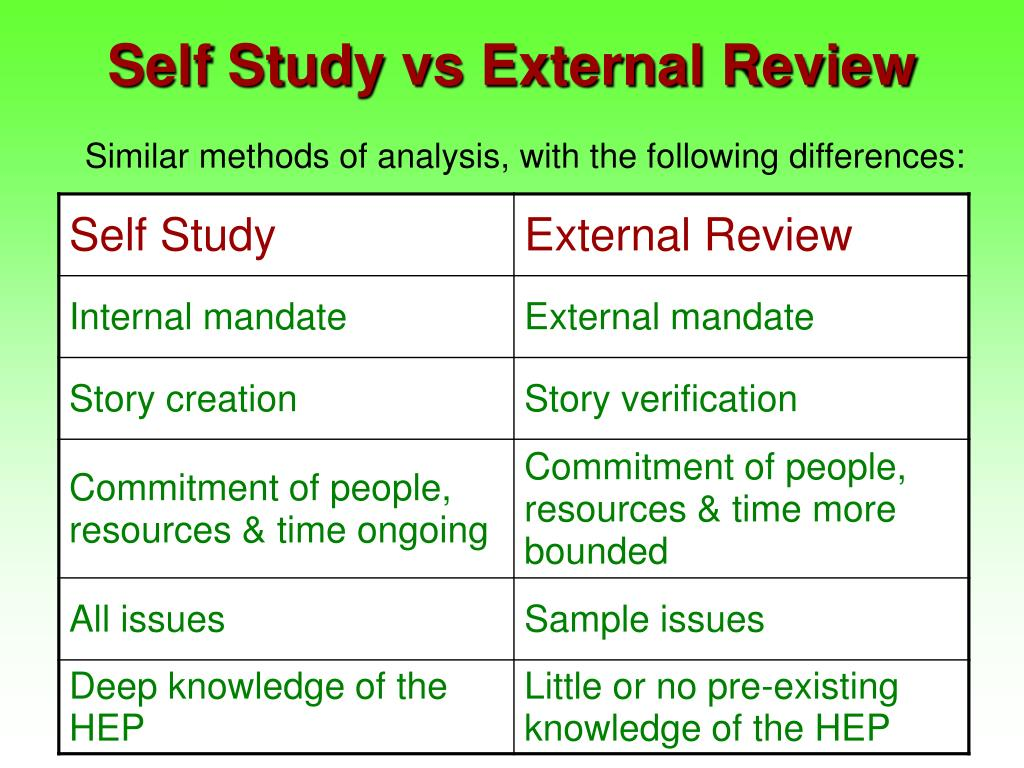 Self Study vs External Review