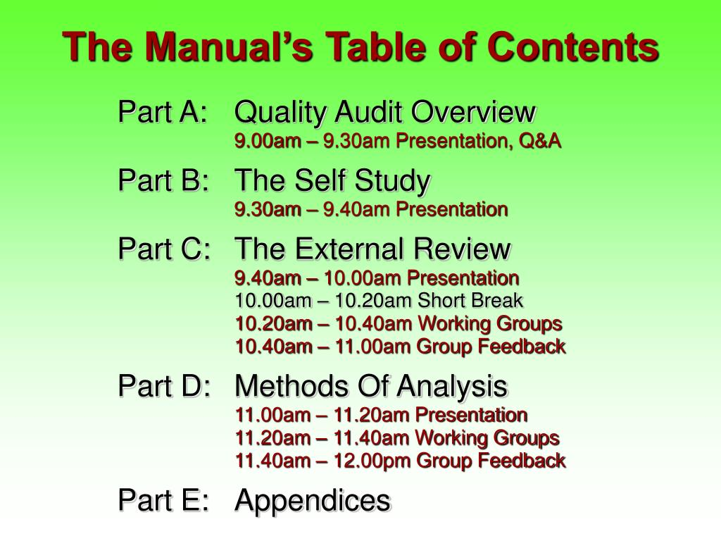 The Manual's Table of Contents