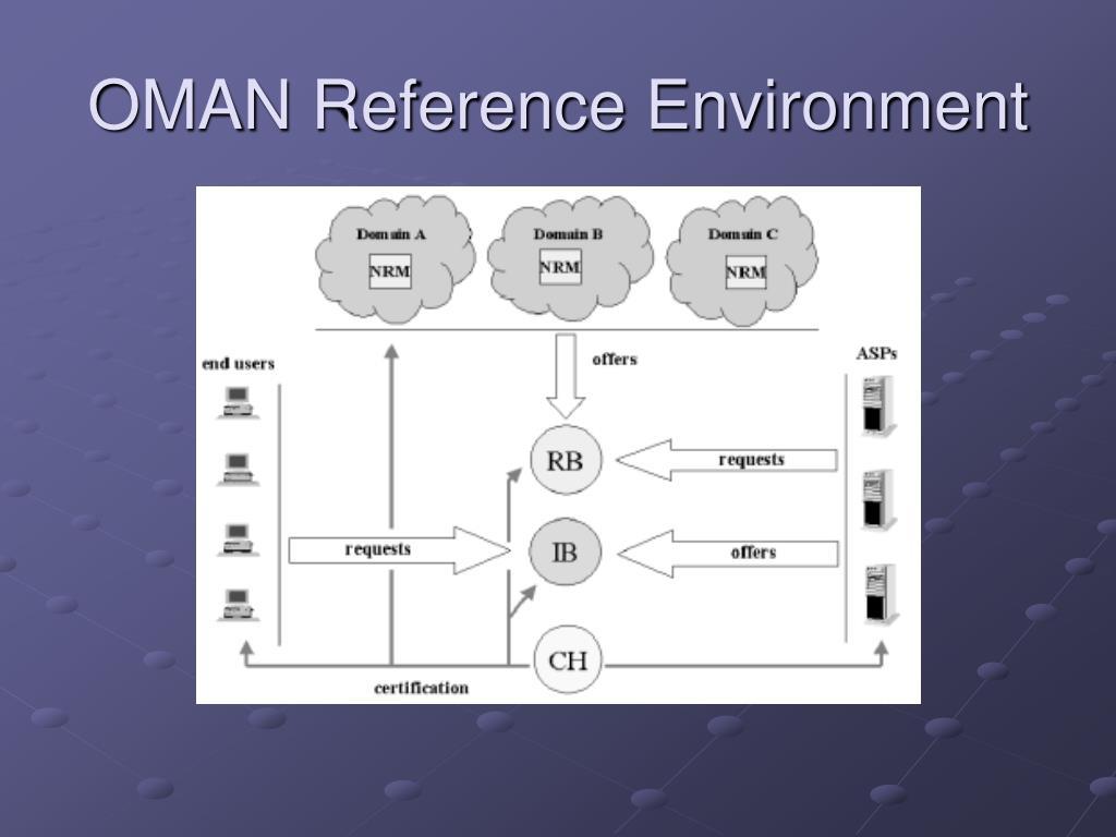 OMAN Reference Environment