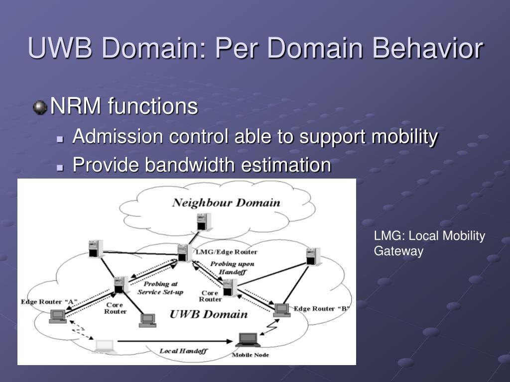 UWB Domain: Per Domain Behavior
