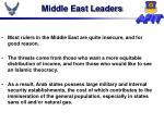 middle east leaders12