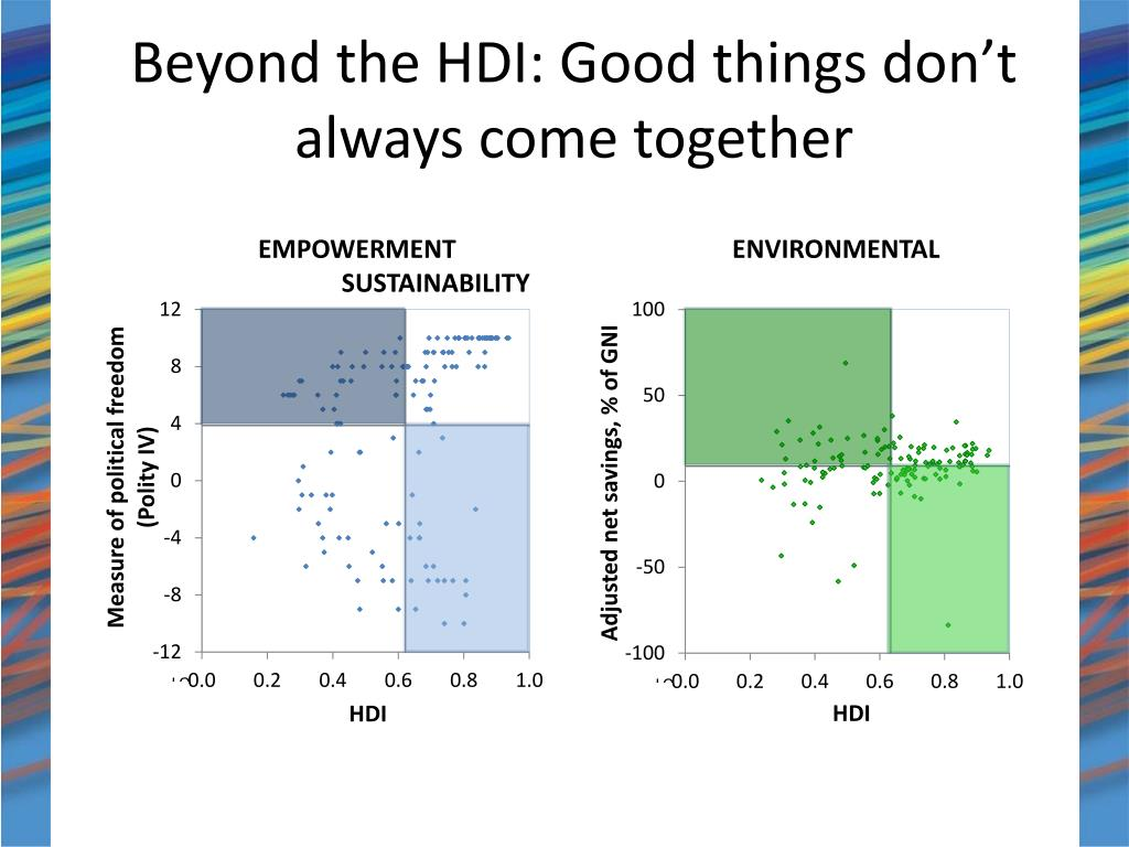 Beyond the HDI: Good things don't always come together