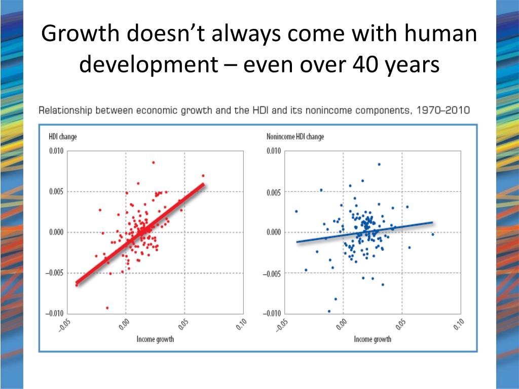 Growth doesn't always come with human development – even over 40 years