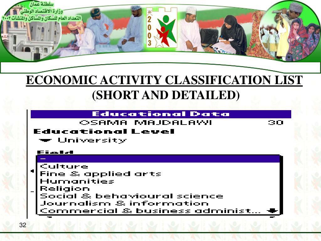 ECONOMIC ACTIVITY CLASSIFICATION LIST