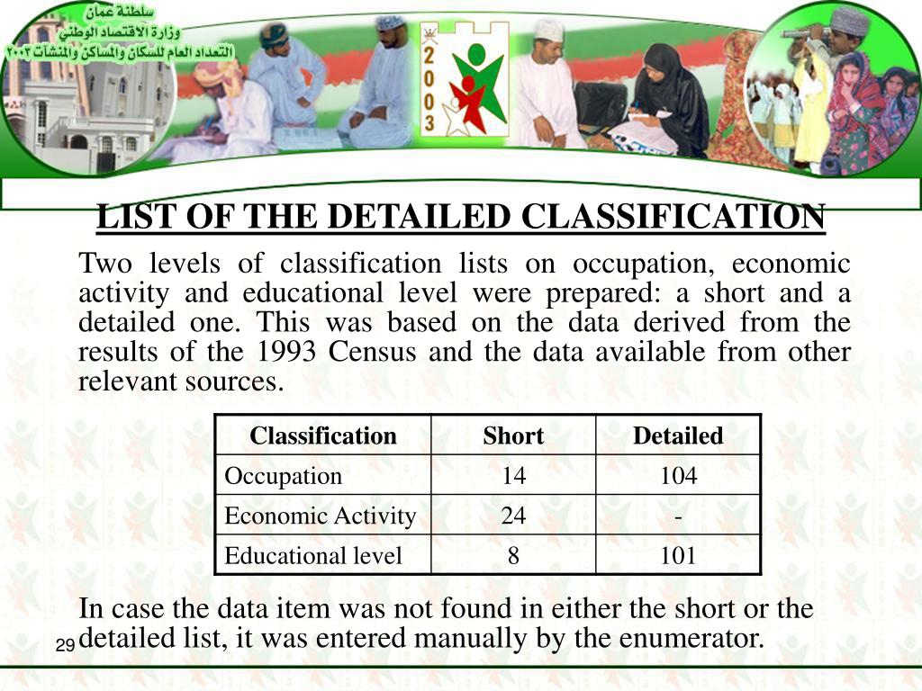 LIST OF THE DETAILED CLASSIFICATION