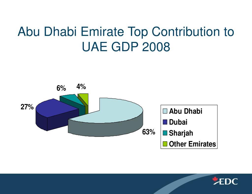 Abu Dhabi Emirate Top Contribution to UAE GDP 2008