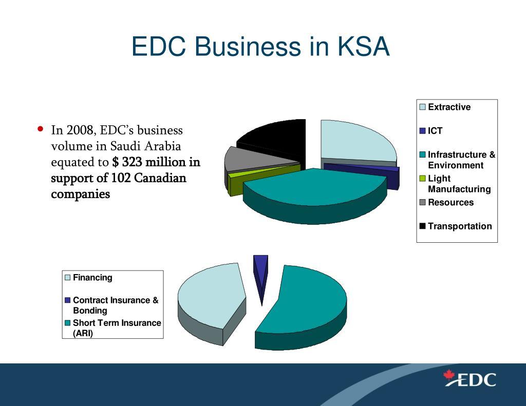 EDC Business in KSA