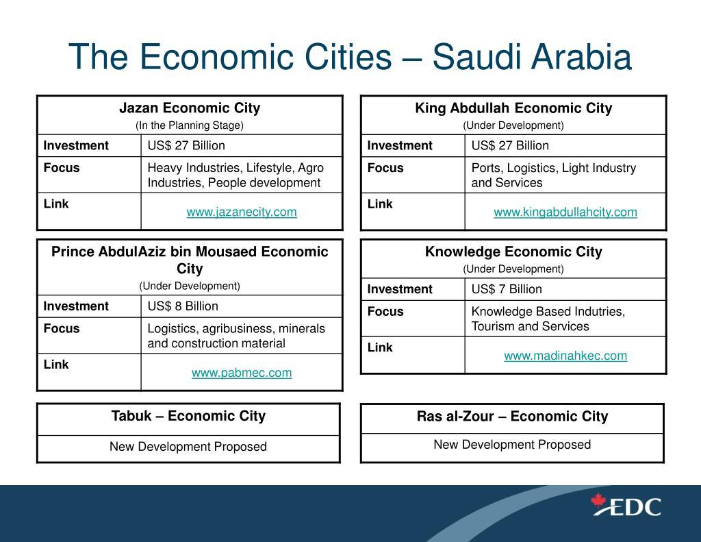 The Economic Cities – Saudi Arabia