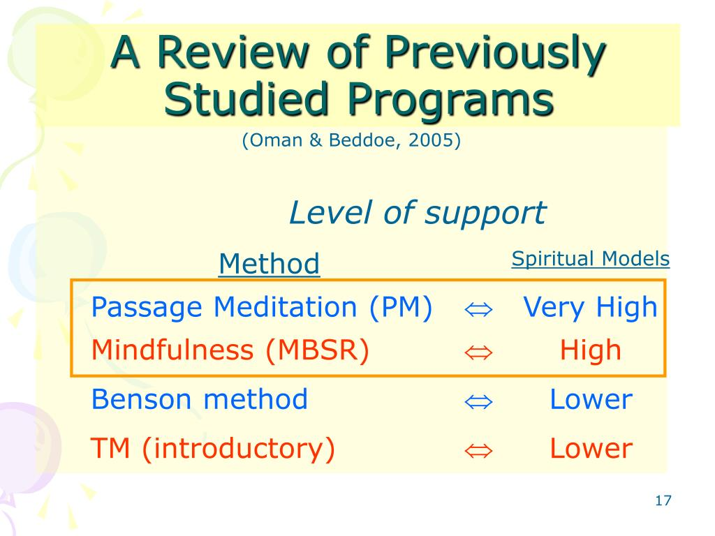 A Review of Previously Studied Programs