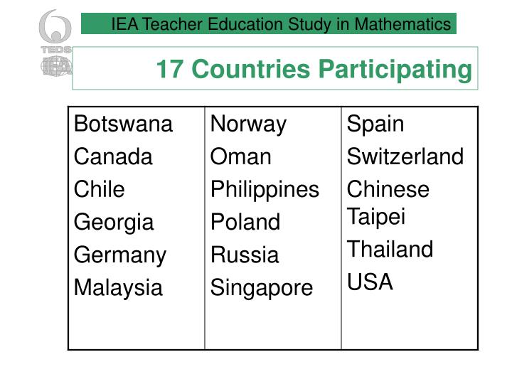 17 countries participating