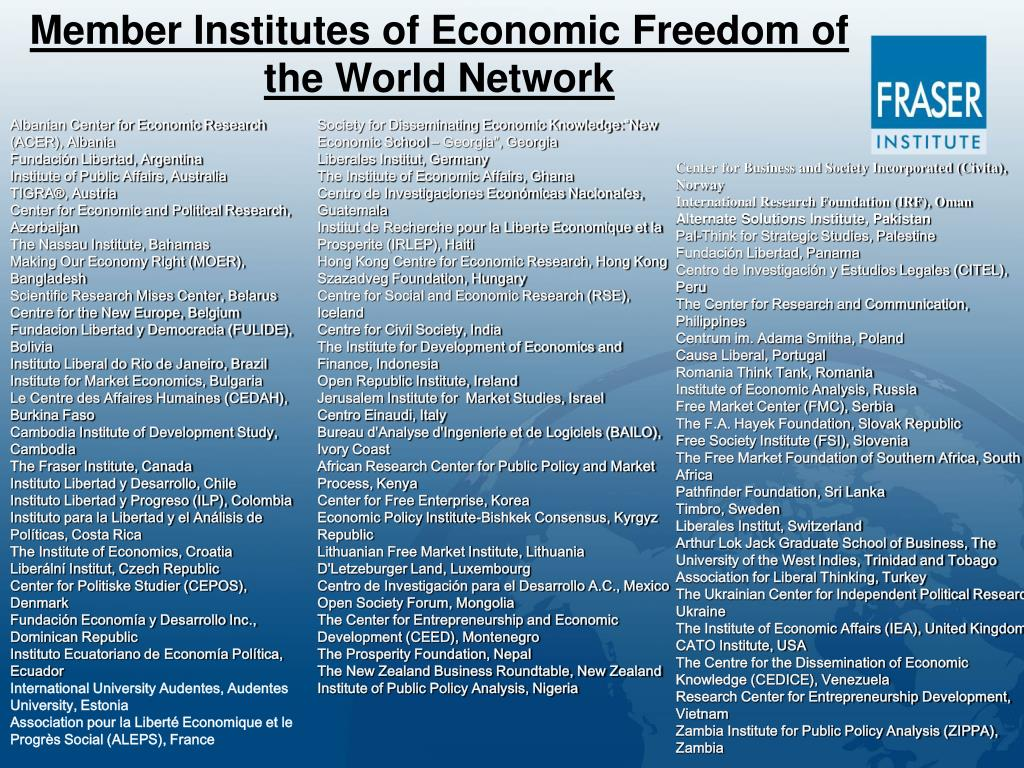 Member Institutes of Economic Freedom of the World Network