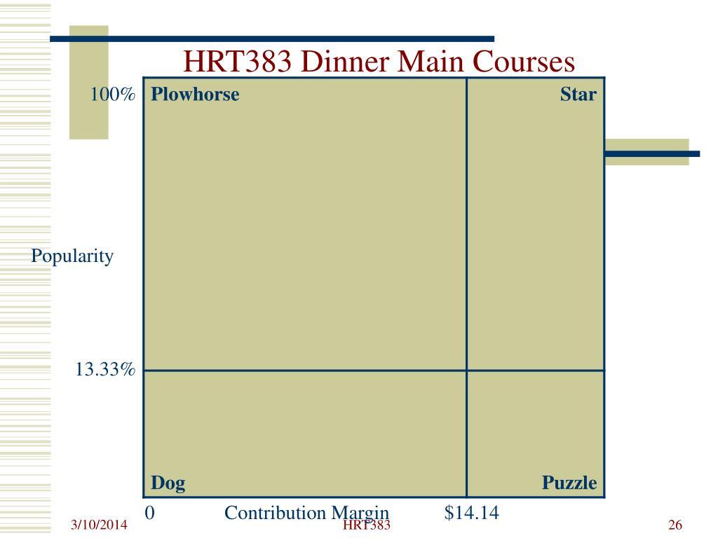 HRT383 Dinner Main Courses