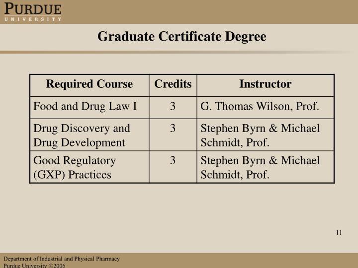 Graduate Certificate Degree