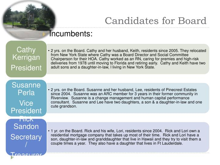 Candidates for Board