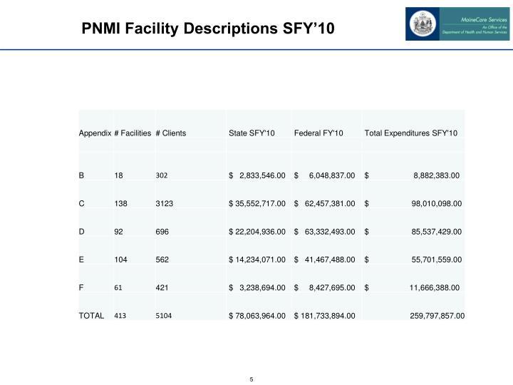 PNMI Facility Descriptions SFY'10