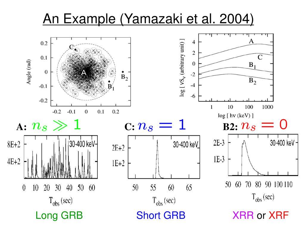 An Example (Yamazaki et al. 2004)