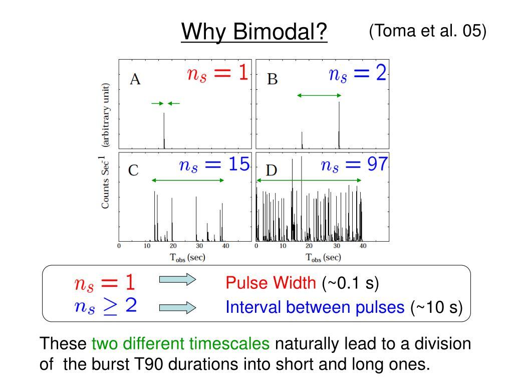 Why Bimodal?