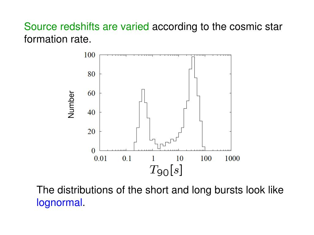 Source redshifts are varied