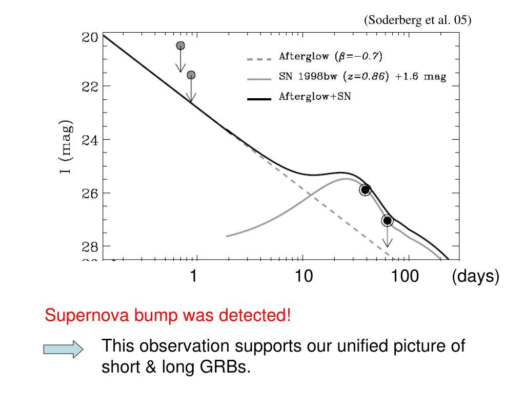 (Soderberg et al. 05)