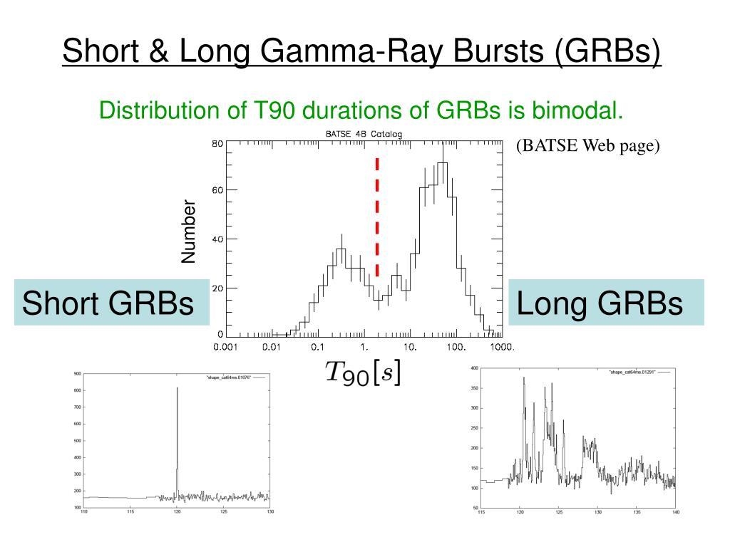 Short & Long Gamma-Ray Bursts (GRBs)