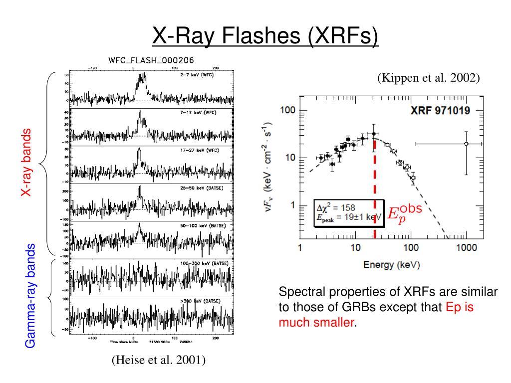 X-Ray Flashes (XRFs)