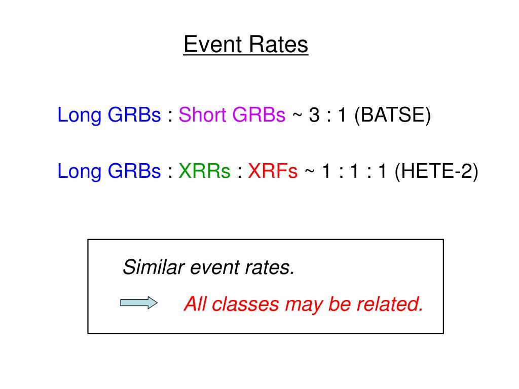 Event Rates