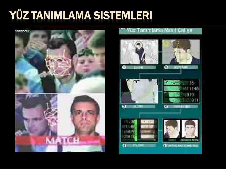 Yüz Tanımlama Sistemleri