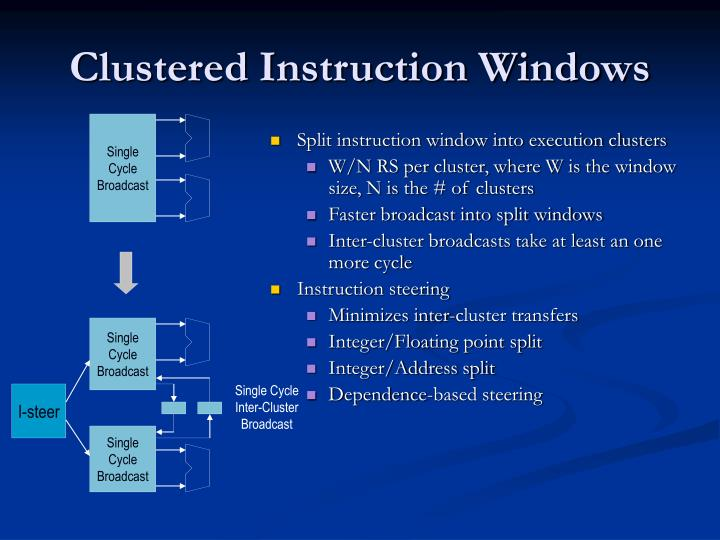 Clustered Instruction Windows