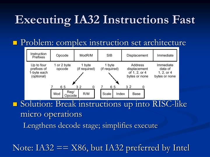 Executing ia32 instructions fast