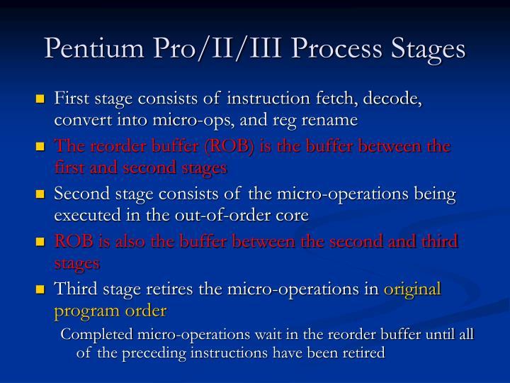 Pentium Pro/II/III Process Stages