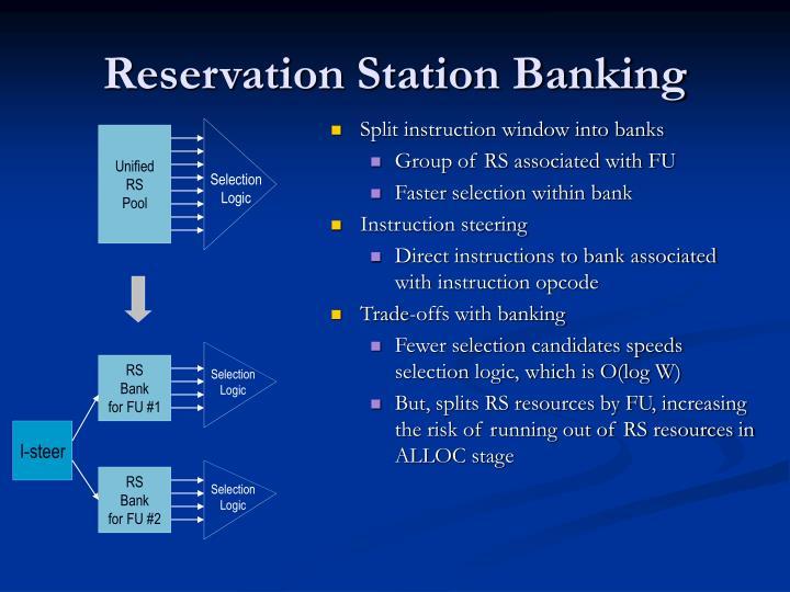 Reservation Station Banking